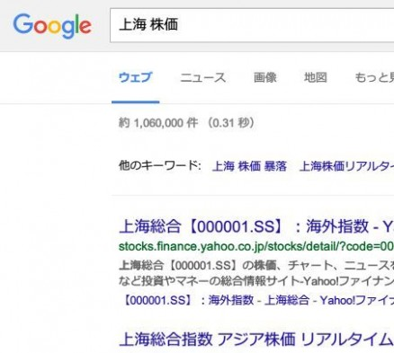 上海 株価- Google 検索 -