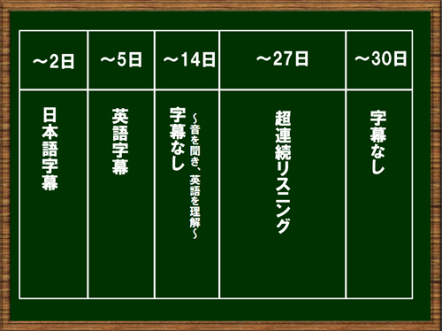 1month_menu